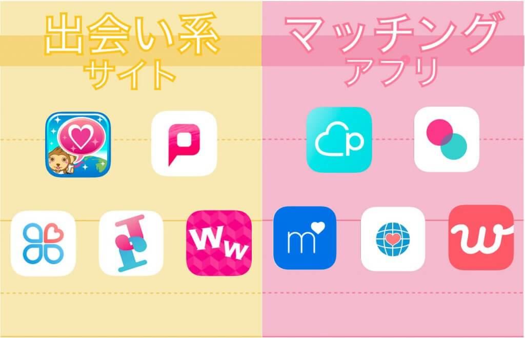 出会い系サイトとマッチングアプリの違い (1)