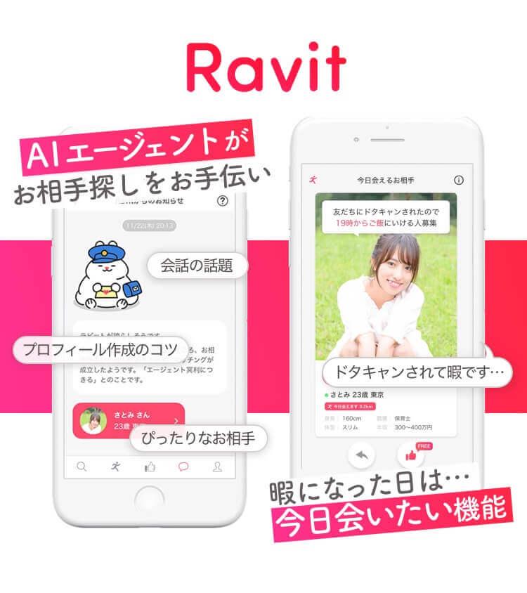 ravitに登録してみる