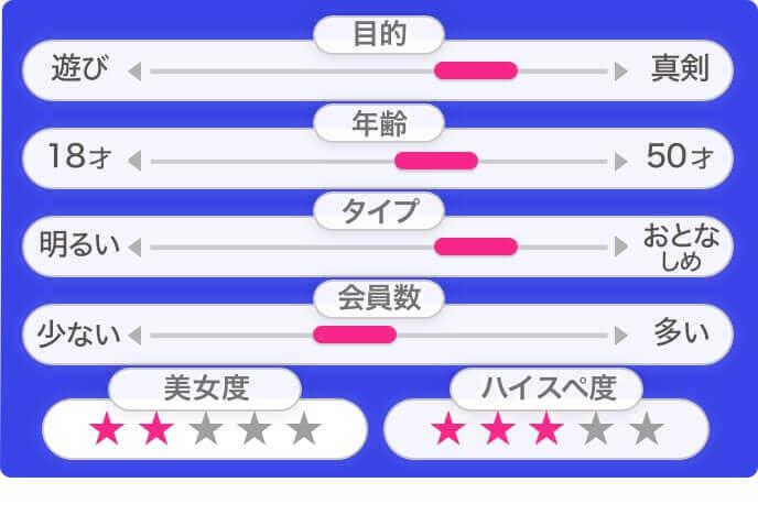 match.com基本情報